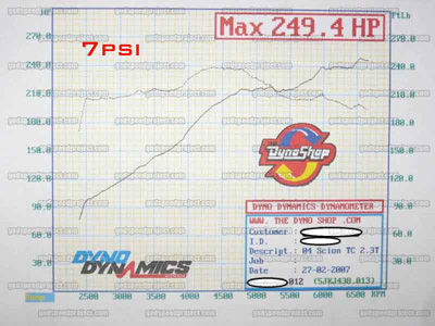 GODSPEED T3 Super 60 Turbo 350HP ACCORD CIVIC DEL SOL